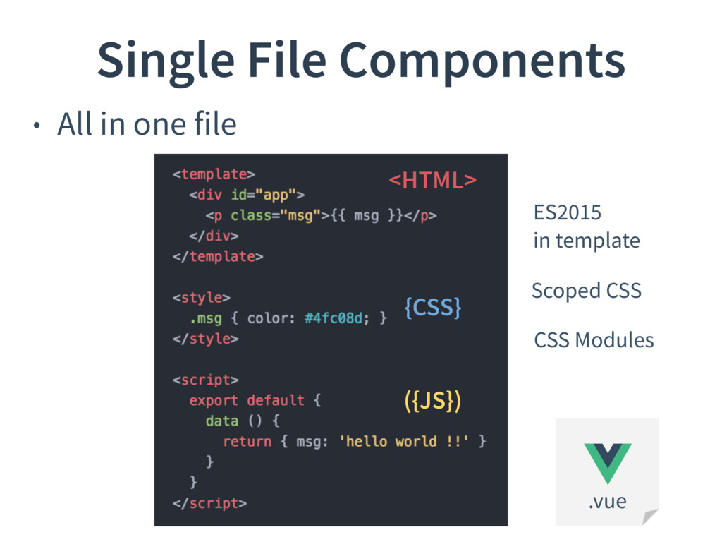 • All in one file Single File Components .vue <...