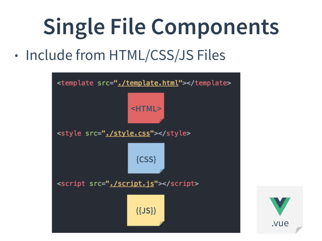 Single File Components • Include from HTML/CSS/...