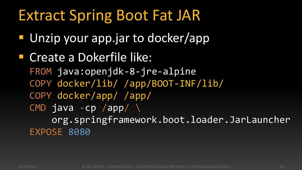 Extract Spring Boot Fat JAR  Unzip your app.ja...