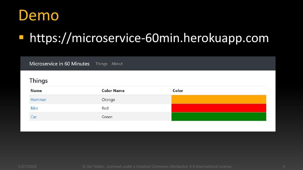 Demo  https://microservice-60min.herokuapp.com...