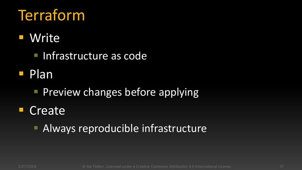 Terraform  Write  Infrastructure as code  Pl...