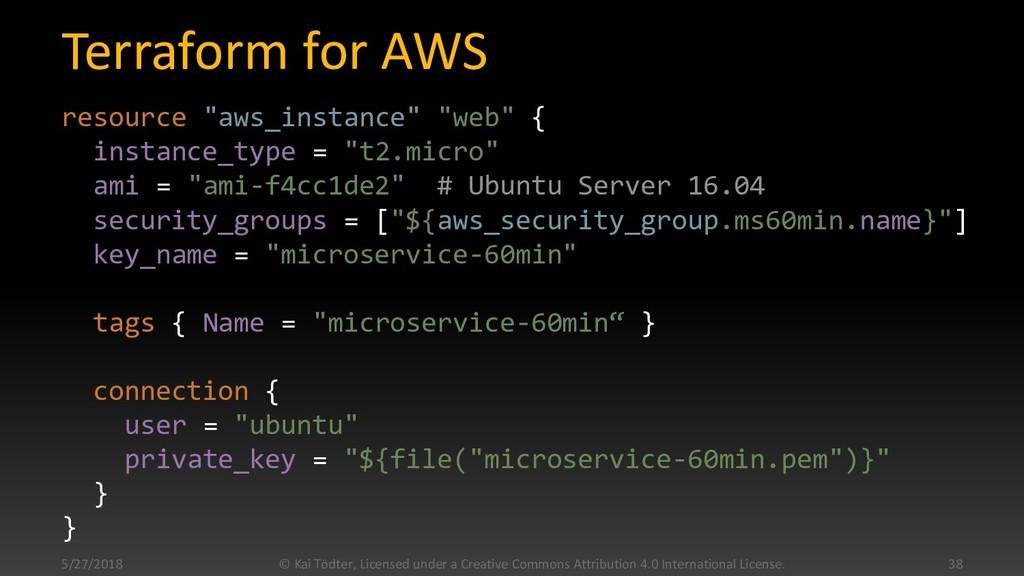 "Terraform for AWS resource ""aws_instance"" ""web""..."