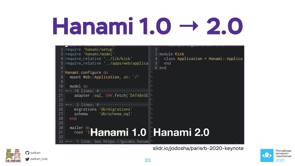 palkan_tula palkan Hanami 1.0 → 2.0 slidr.io/jo...
