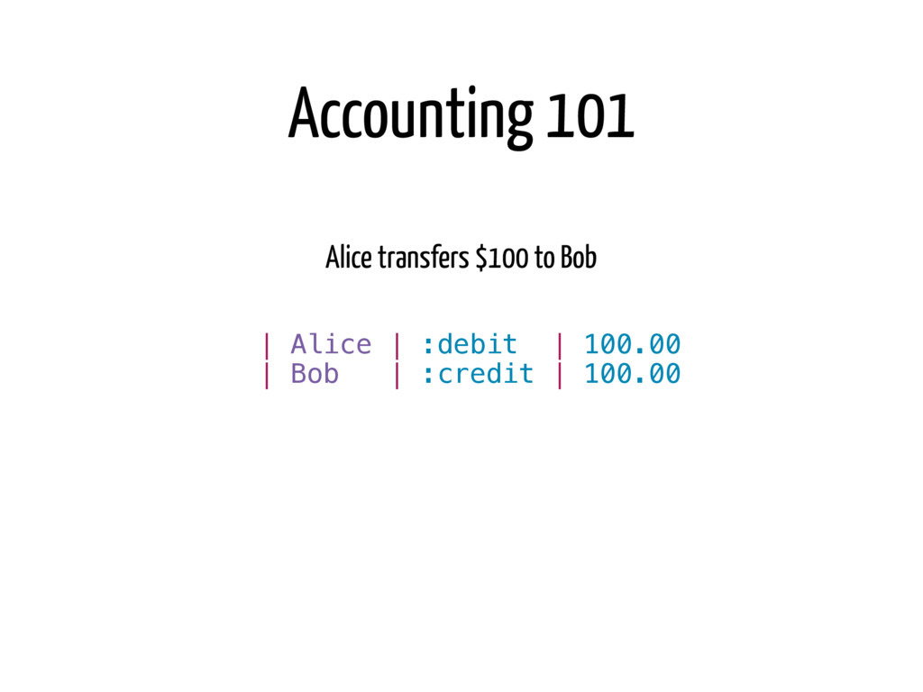 Alice transfers $100 to Bob   Bob   :credit   1...
