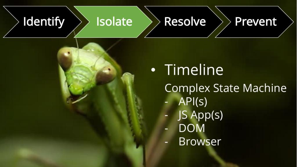 • Timeline Identify Isolate Resolve Prevent Com...