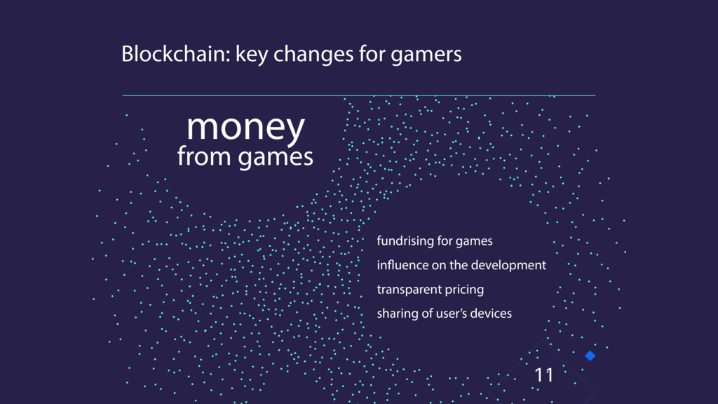 Blockchain: key changes for gamers money from g...