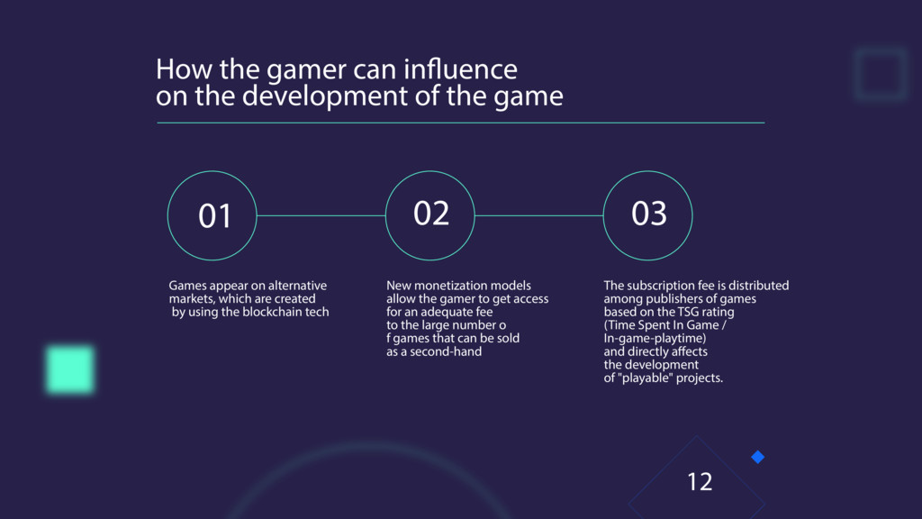 How the gamer can in uence on the development o...