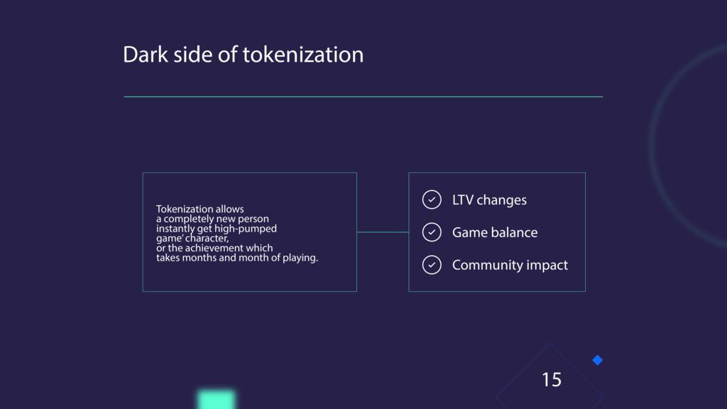 Dark side of tokenization Tokenization allows a...