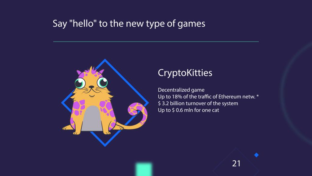 "Say ""hello"" to the new type of games CryptoKitt..."