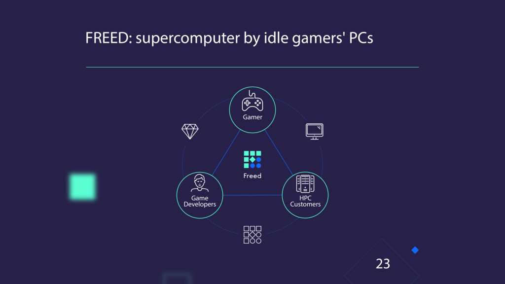 FREED: supercomputer by idle gamers' PCs Gamer ...