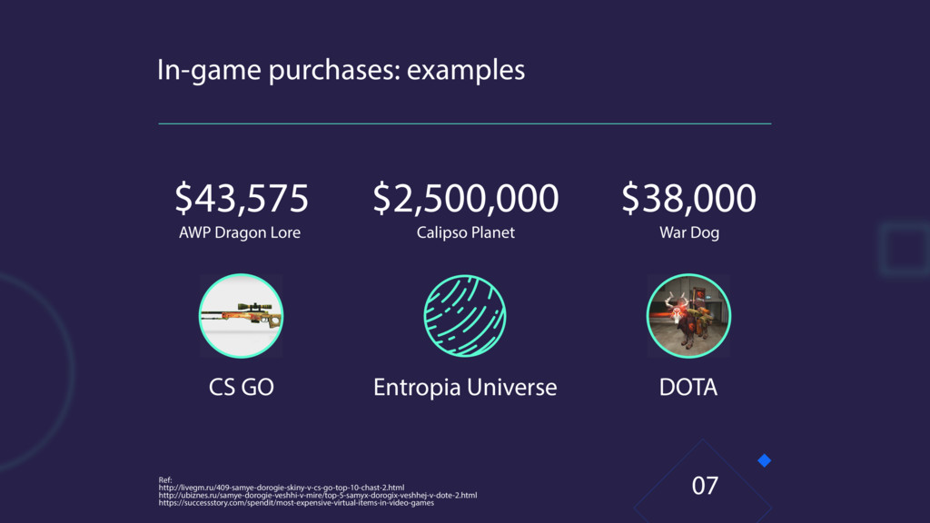 In-game purchases: examples Ref: http://livegm....