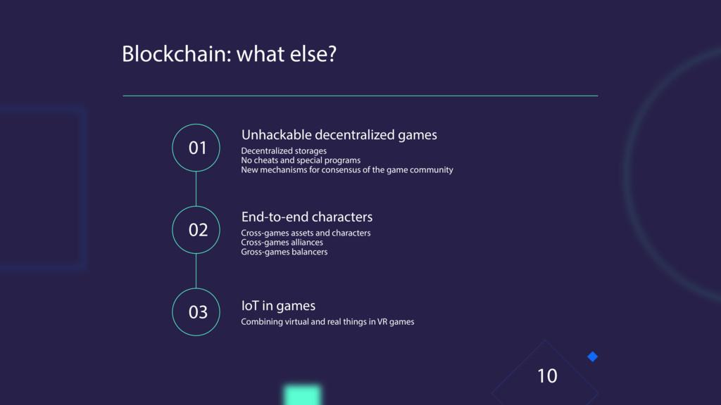 Blockchain: what else? Decentralized storages N...