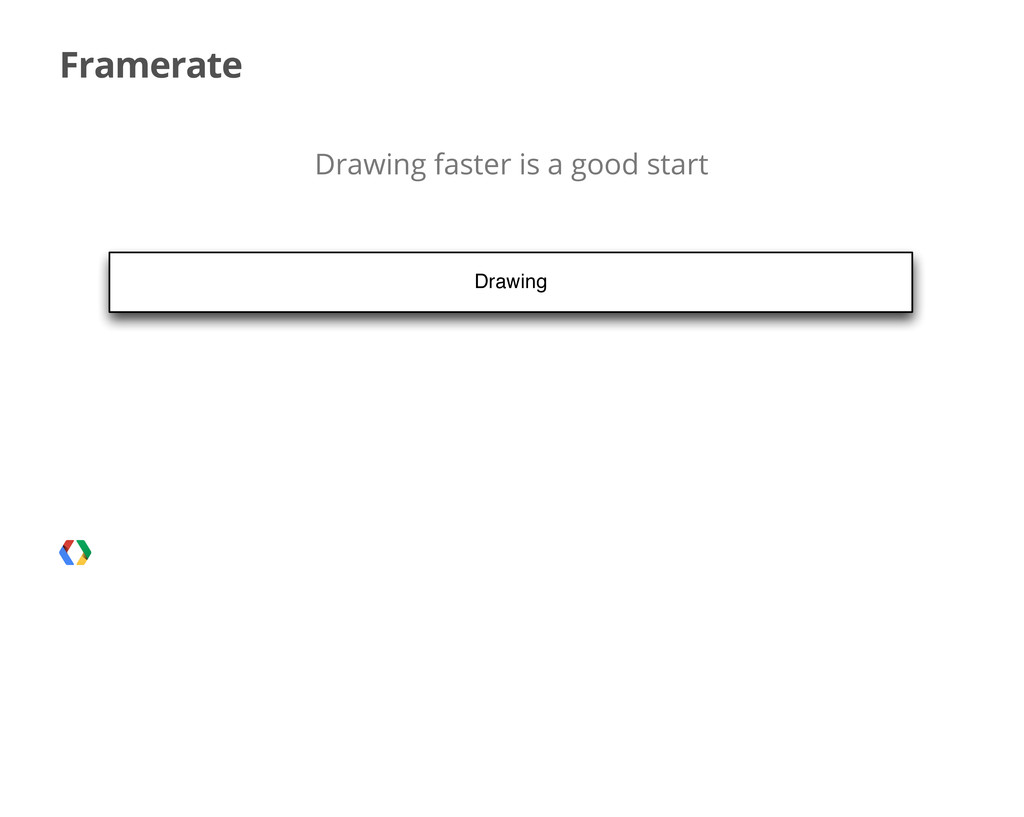 Framerate Drawing Drawing faster is a good start
