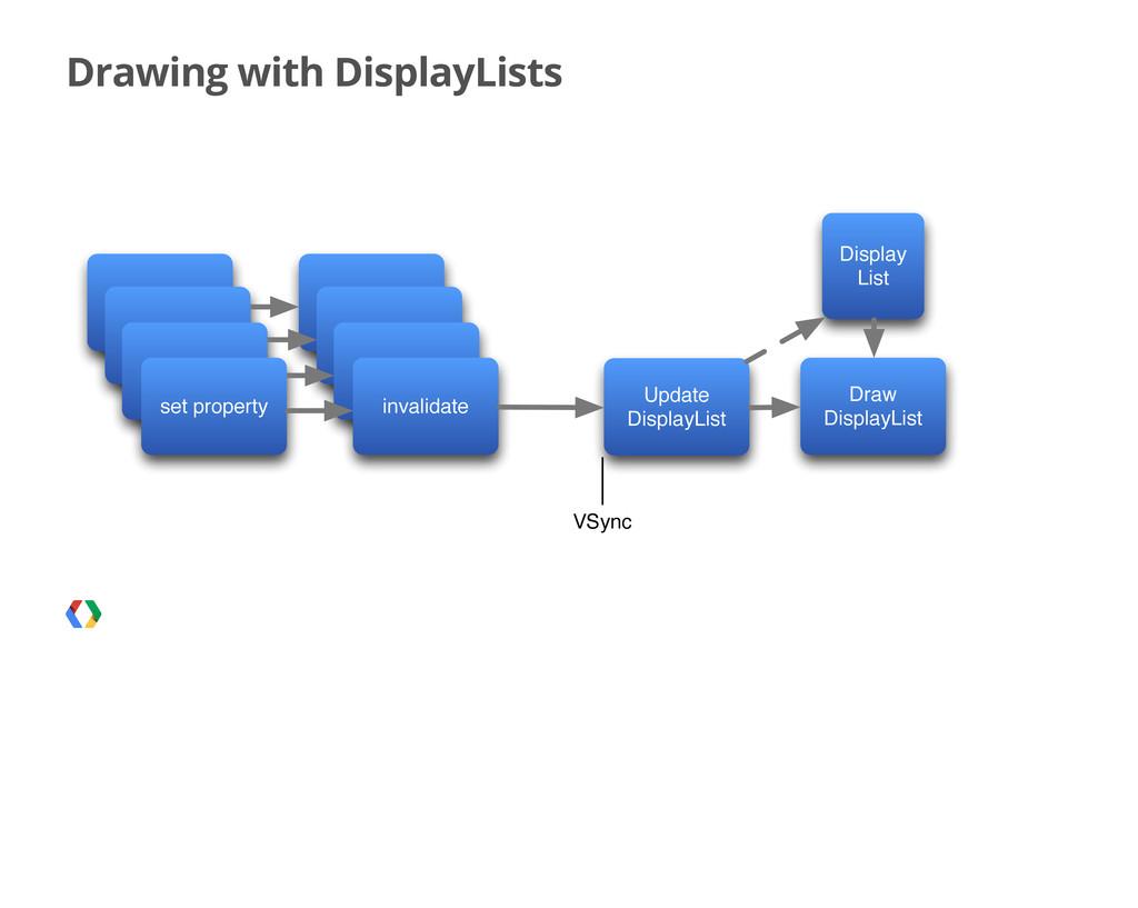 Drawing with DisplayLists set property invalida...