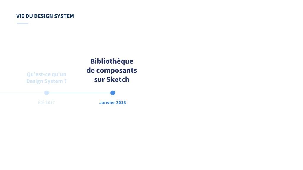 Janvier 2018 Bibliothèque de composants sur Ske...