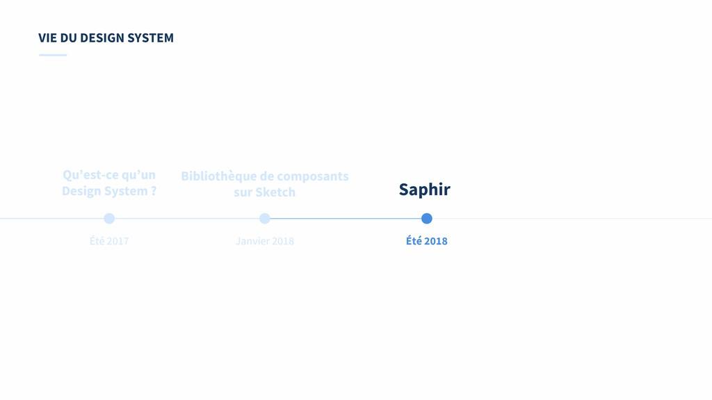Été 2018 Saphir Janvier 2018 Bibliothèque de co...