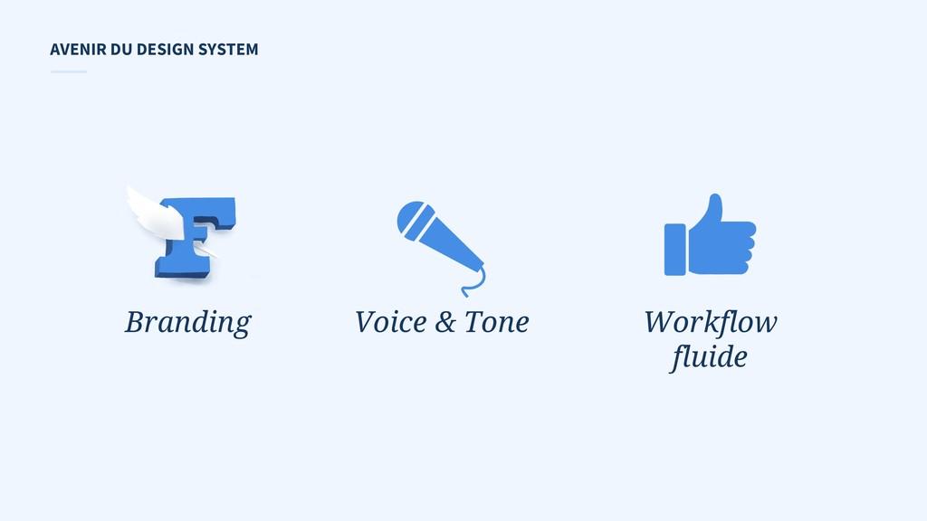 Workflow fluide Voice & Tone Branding AVENIR DU...