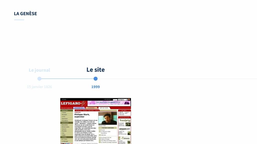 1999 Le site 15 janvier 1826 Le journal LA GENÈ...