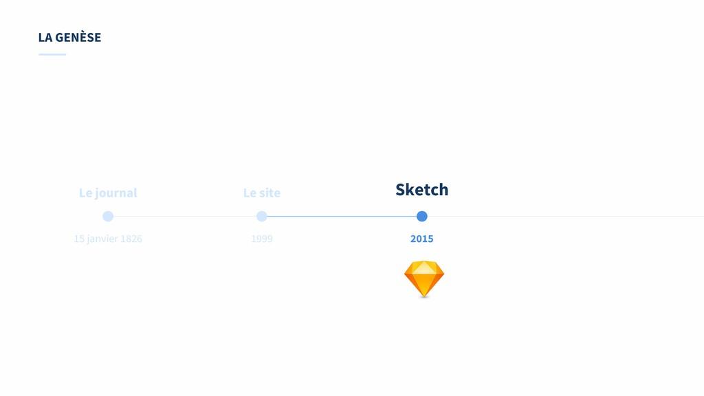 2015 Sketch 1999 Le site 15 janvier 1826 Le jou...