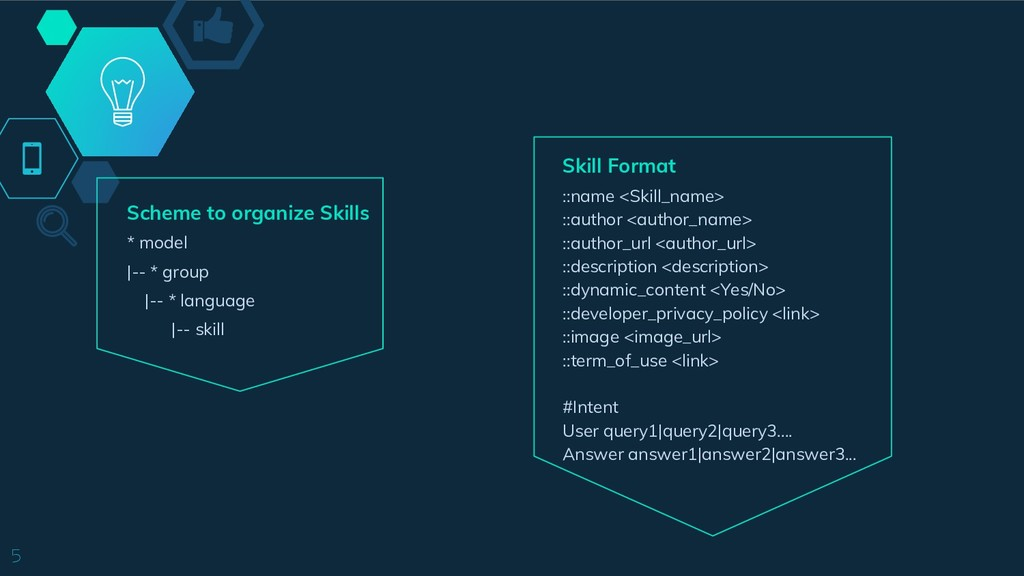 Skill Format ::name <Skill_name> ::author <auth...