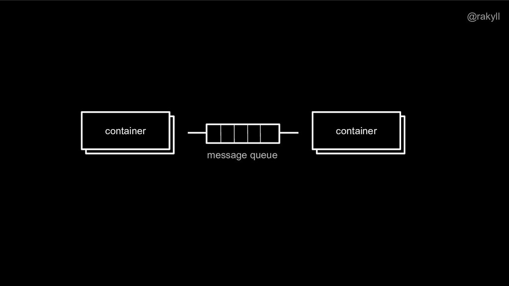 @rakyll container container message queue