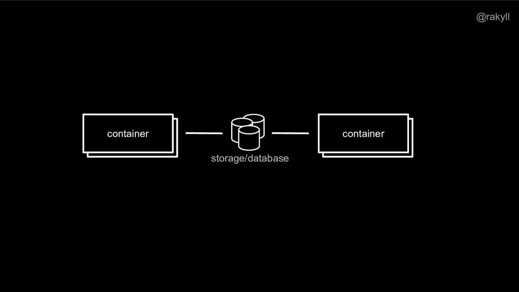 @rakyll container container storage/database