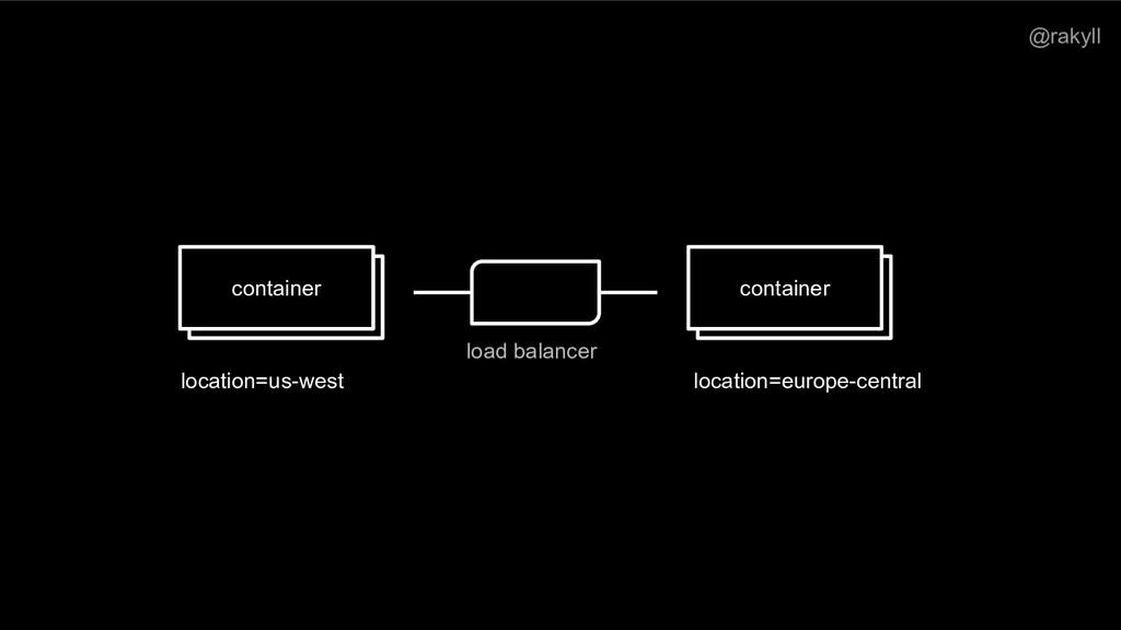 @rakyll container container load balancer locat...
