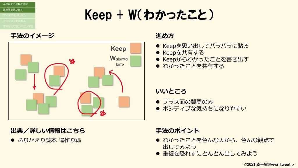 ©2021 森一樹@viva_tweet_x タイムラインのハピネスレーダー 出典/詳しい情報...