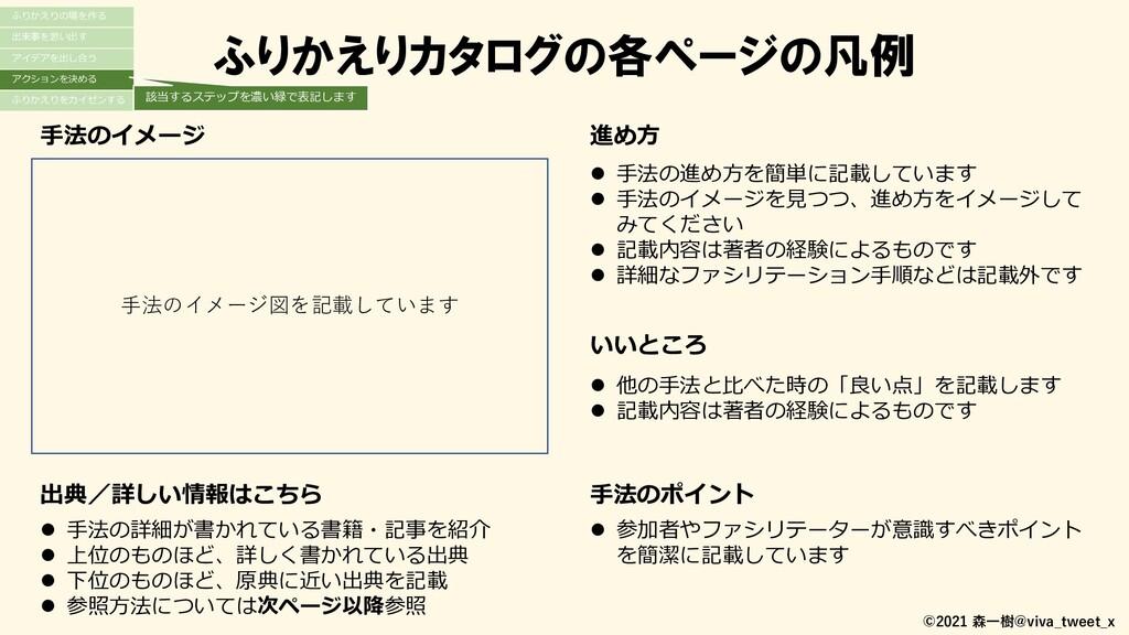 ©2021 森一樹@viva_tweet_x ふりかえりカタログの各ページの凡例 手法のイメー...