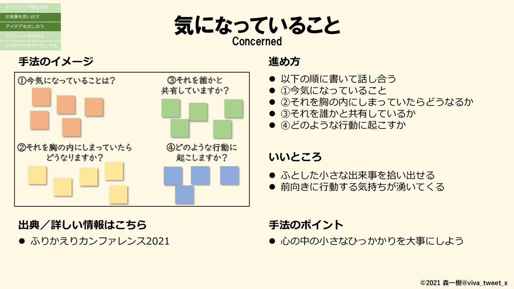 ©2021 森一樹@viva_tweet_x YWT 出典/詳しい情報はこちら 手法のイメージ...