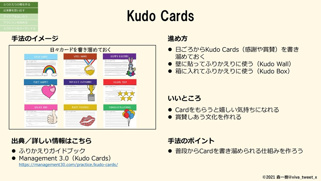 ©2021 森一樹@viva_tweet_x Kudo Cards 出典/詳しい情報はこちら ...