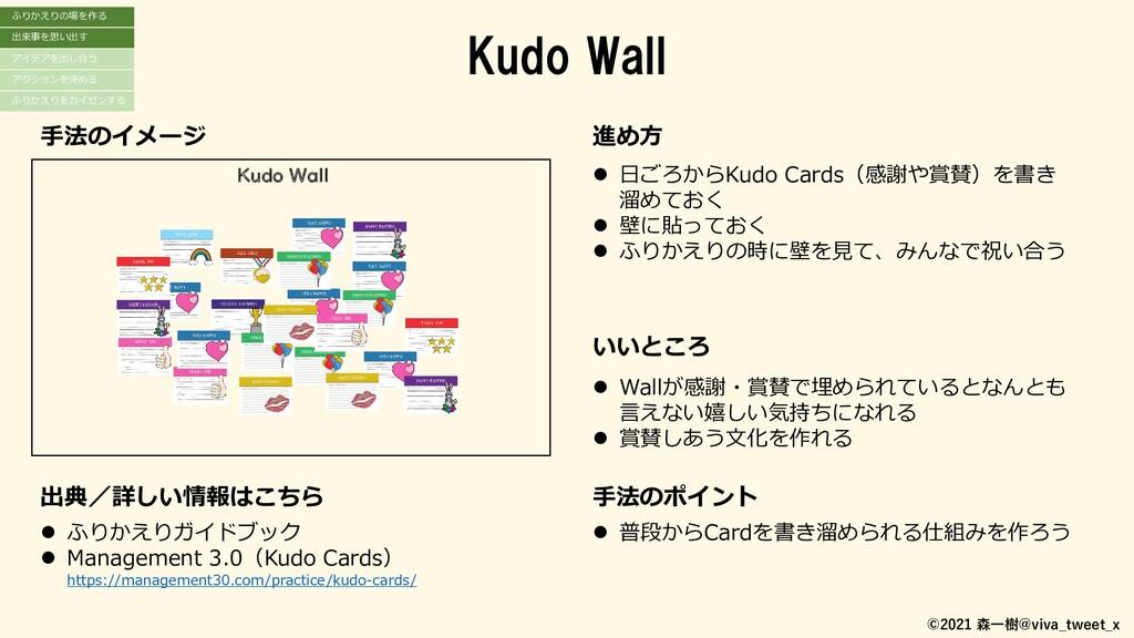 ©2021 森一樹@viva_tweet_x Kudo Wall 出典/詳しい情報はこちら ⚫...