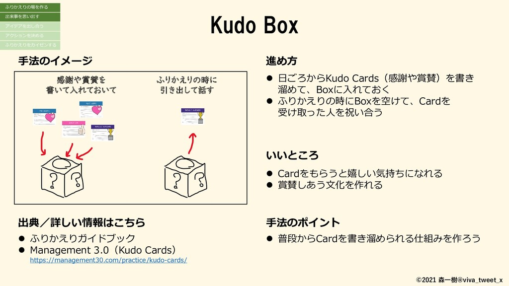 ©2021 森一樹@viva_tweet_x Kudo Box 出典/詳しい情報はこちら ⚫ ...