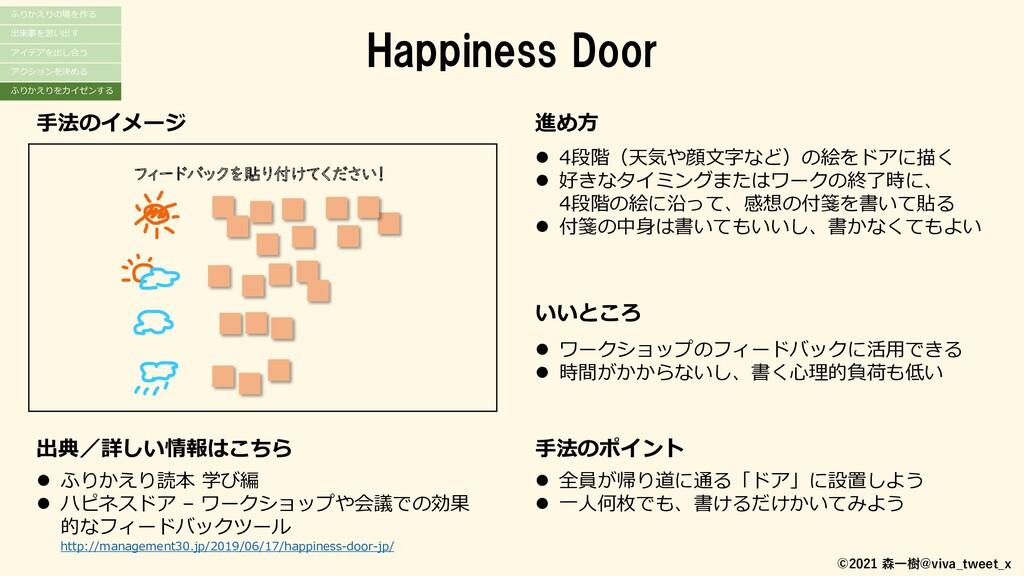 ©2021 森一樹@viva_tweet_x Happiness Door 出典/詳しい情報は...