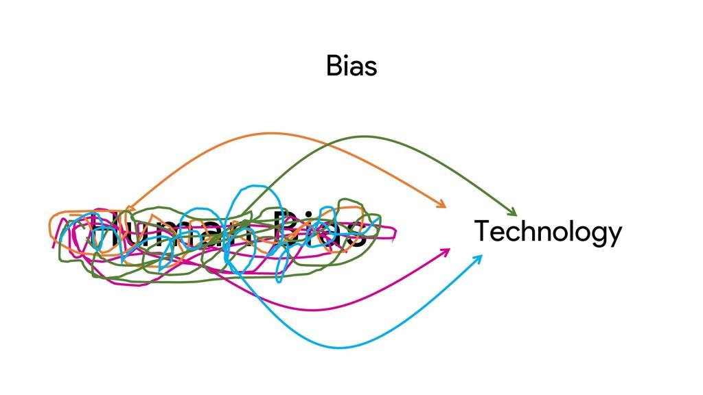 Human Bias Technology Bias