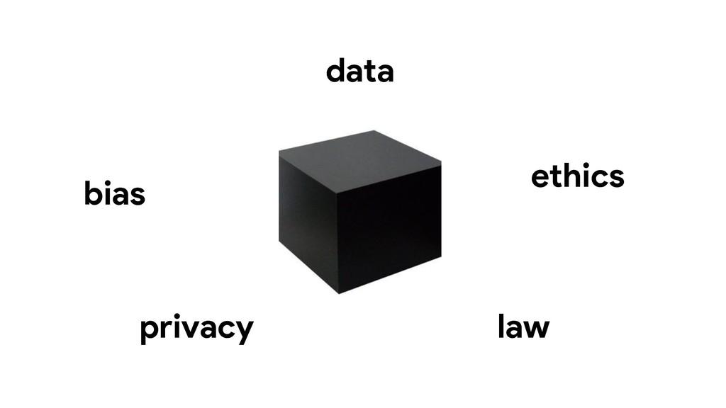 bias data privacy law ethics