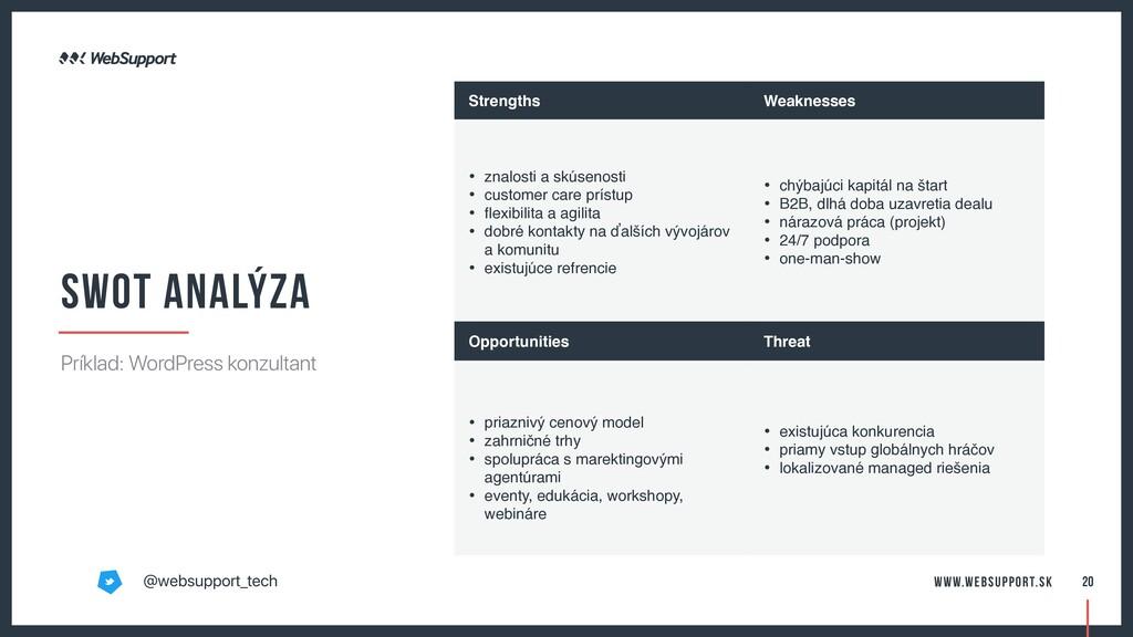 20 SWOT analýza Príklad: WordPress konzultant @...