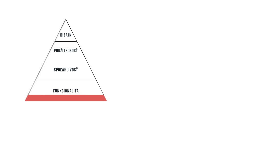 funkcionalita Spoľahlivosť použiteľnosť dizajn