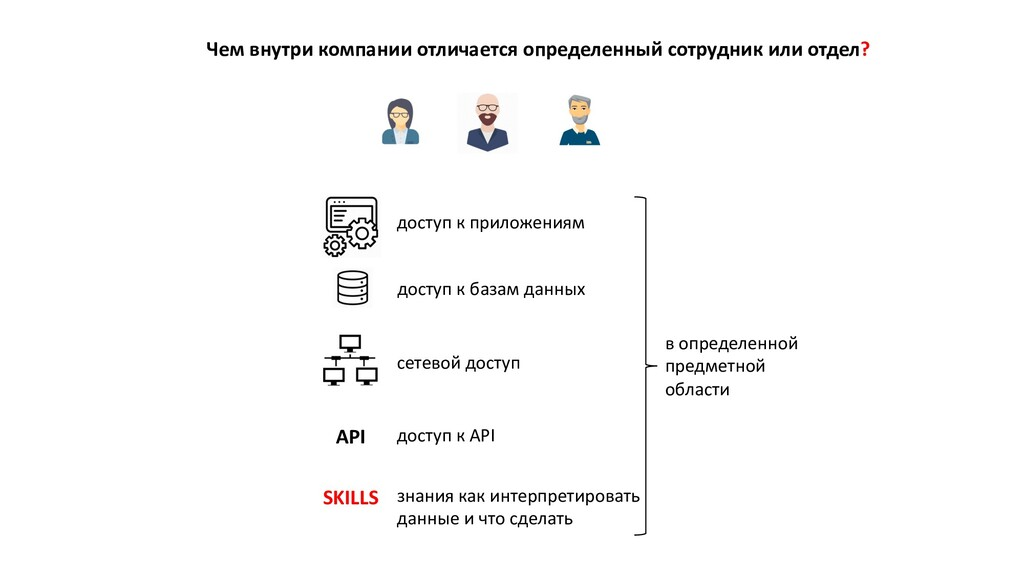 API сетевой доступ доступ к базам данных доступ...