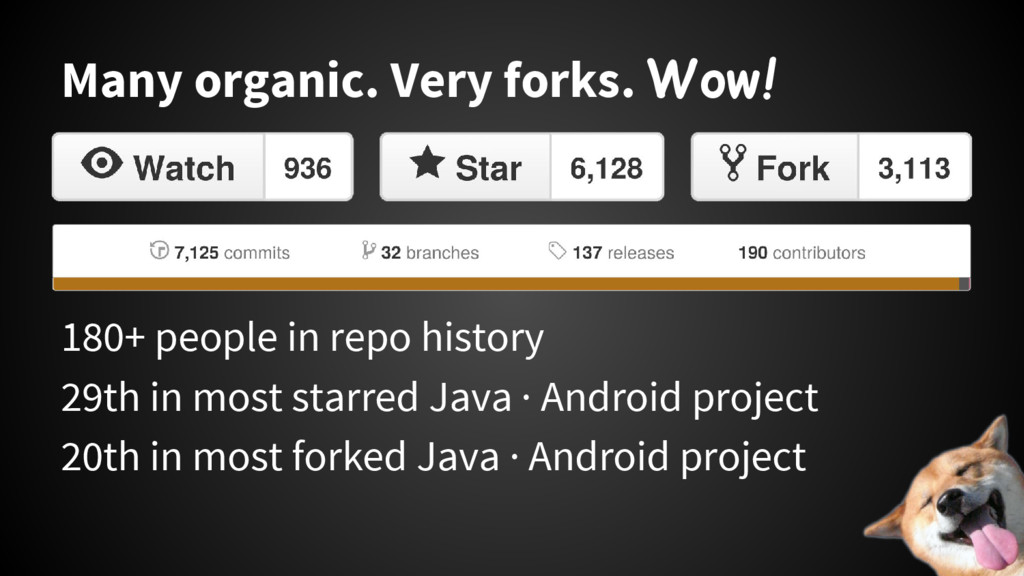 Many organic. Very forks. Wow! 180+ people in r...