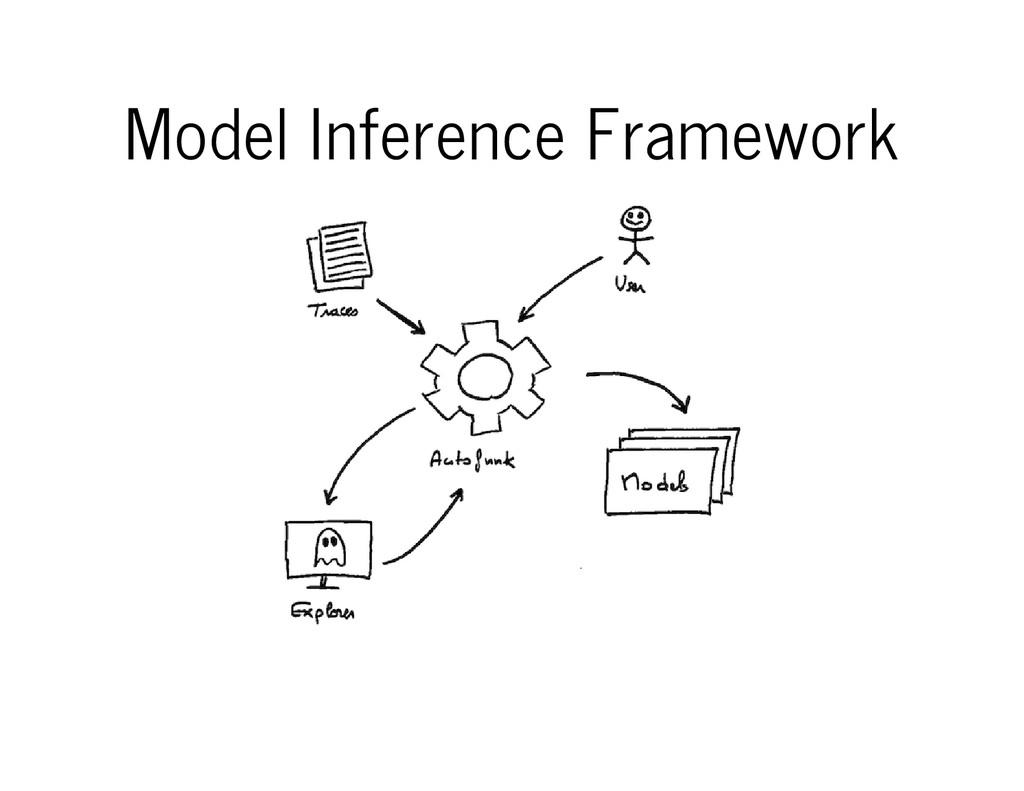 Model Inference Framework