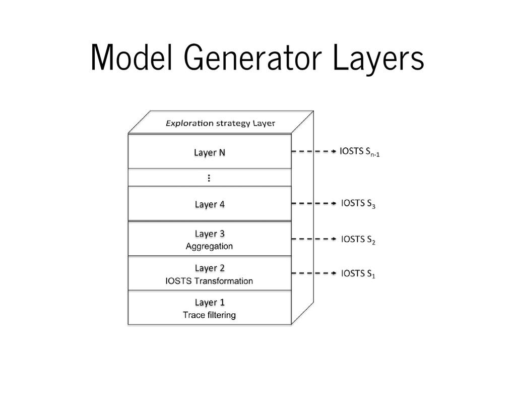 Model Generator Layers