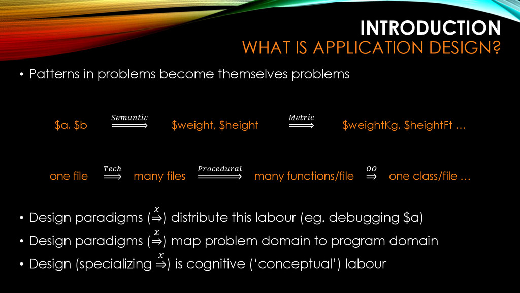 INTRODUCTION WHAT IS APPLICATION DESIGN? • Patt...