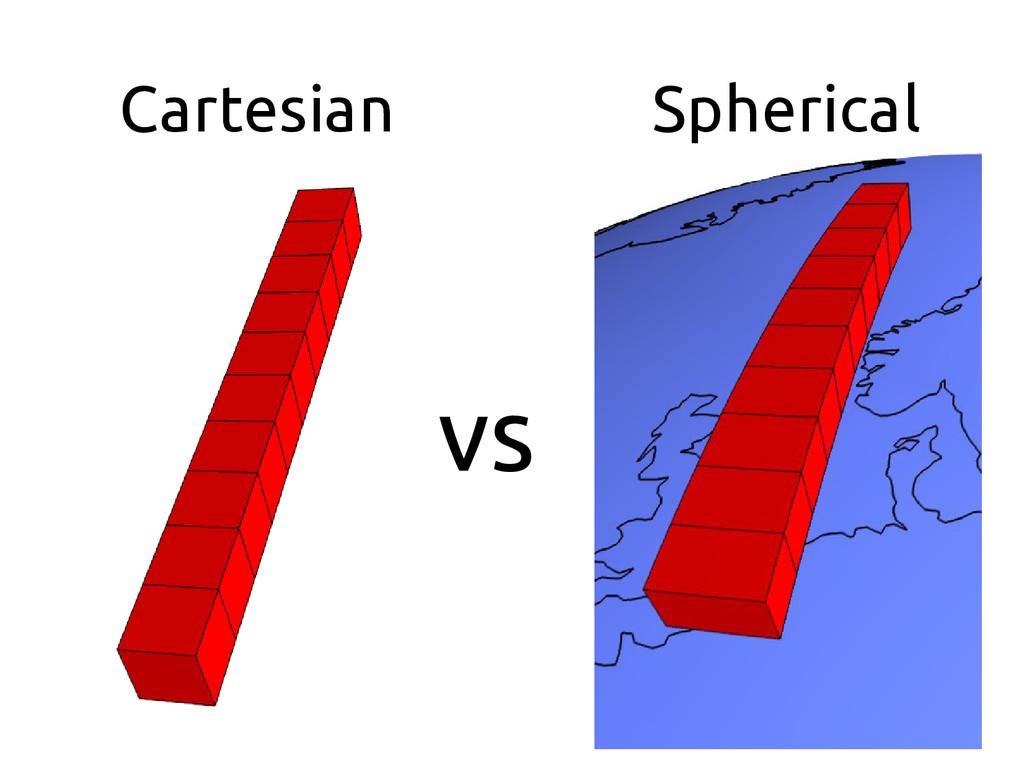 vs Cartesian Spherical