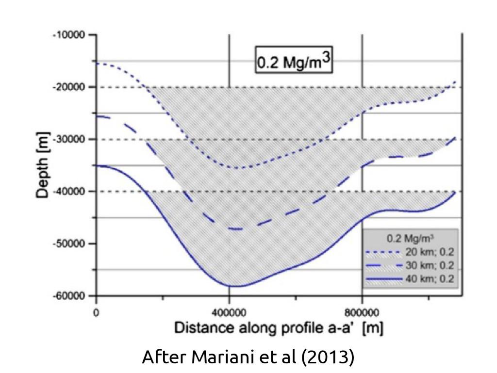 After Mariani et al (2013)
