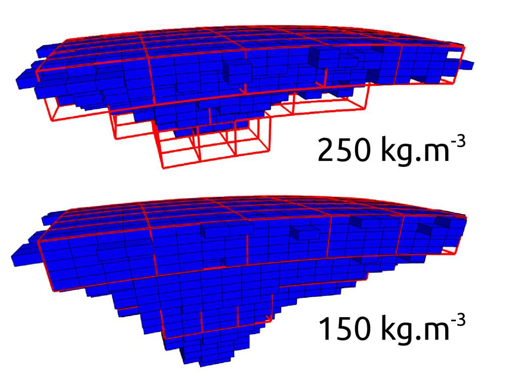 150 kg.m-3 250 kg.m-3