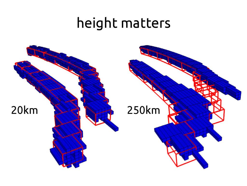 height matters 20km 250km