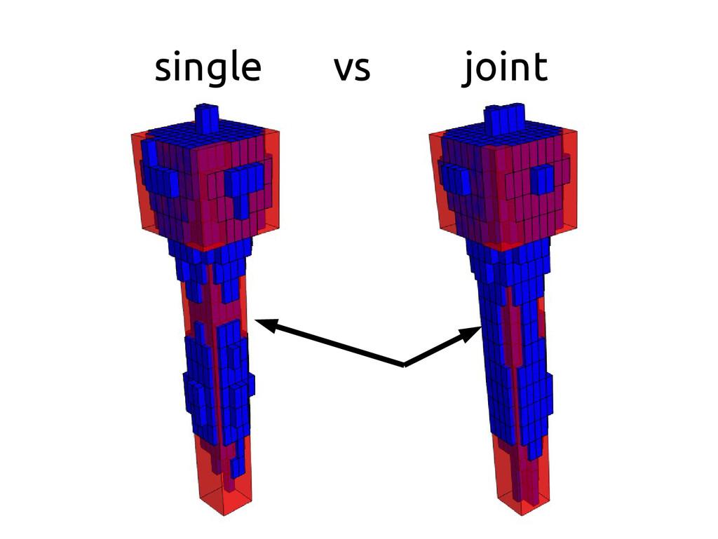 single vs joint