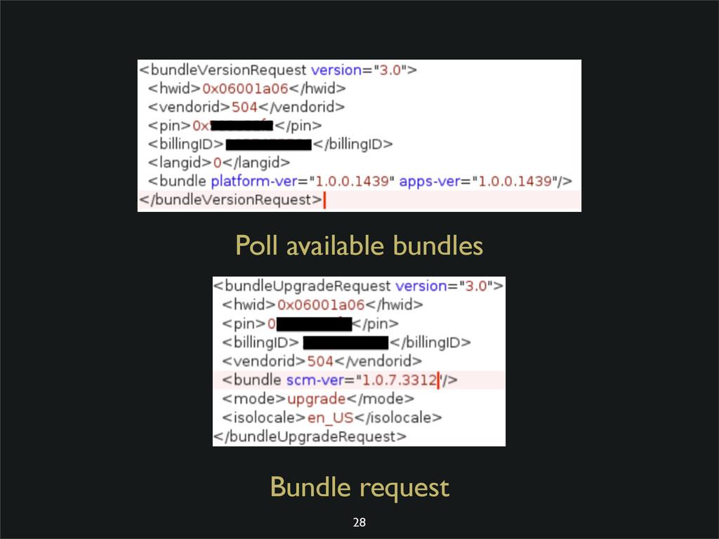 Poll available bundles Bundle request 28