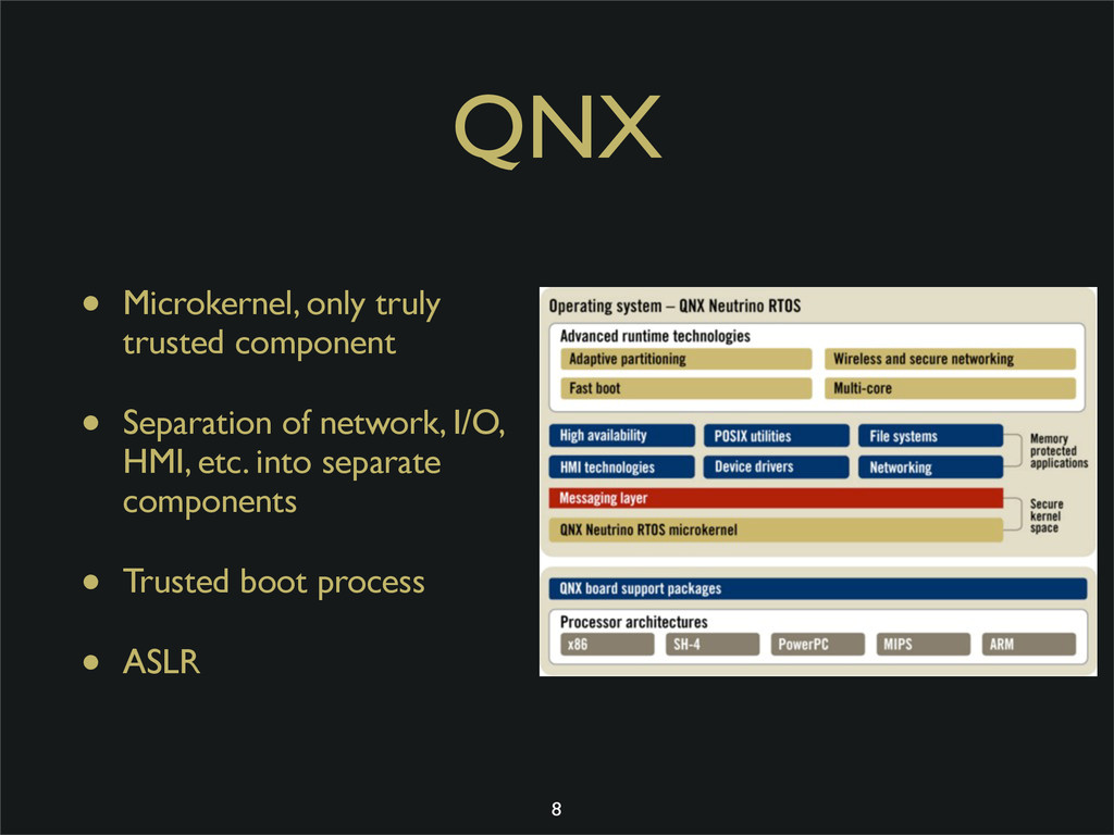 QNX • Microkernel, only truly trusted component...